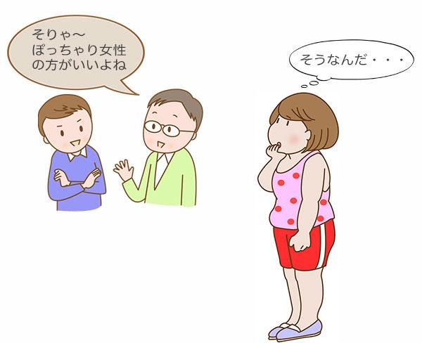 男性2人がぽっちゃり女性の話をしている