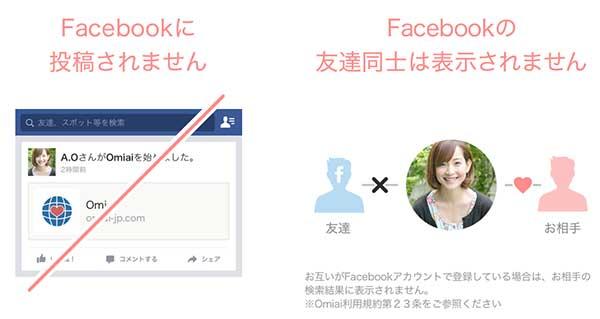 Facebookでの2つの安全性表示