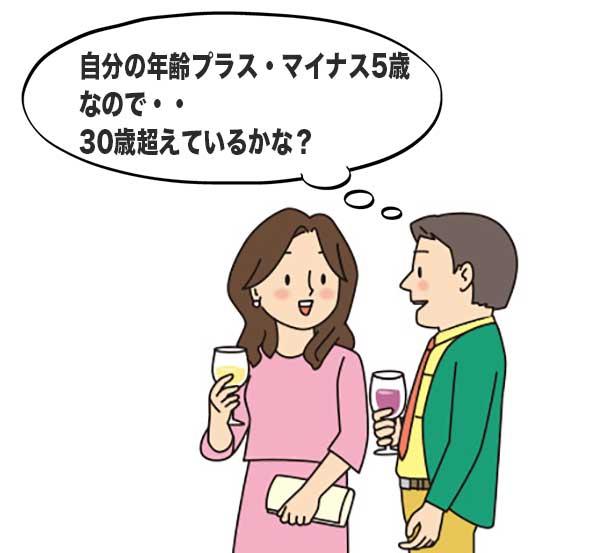 女性の年齢が気になる男性