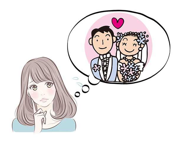 結婚願望が強い女性
